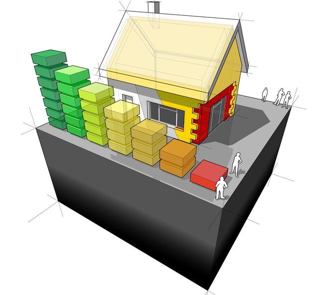 Sai cosa succederà alla tua casa nel 2020?http://www.specialreimmobiliare.com/2020-2/