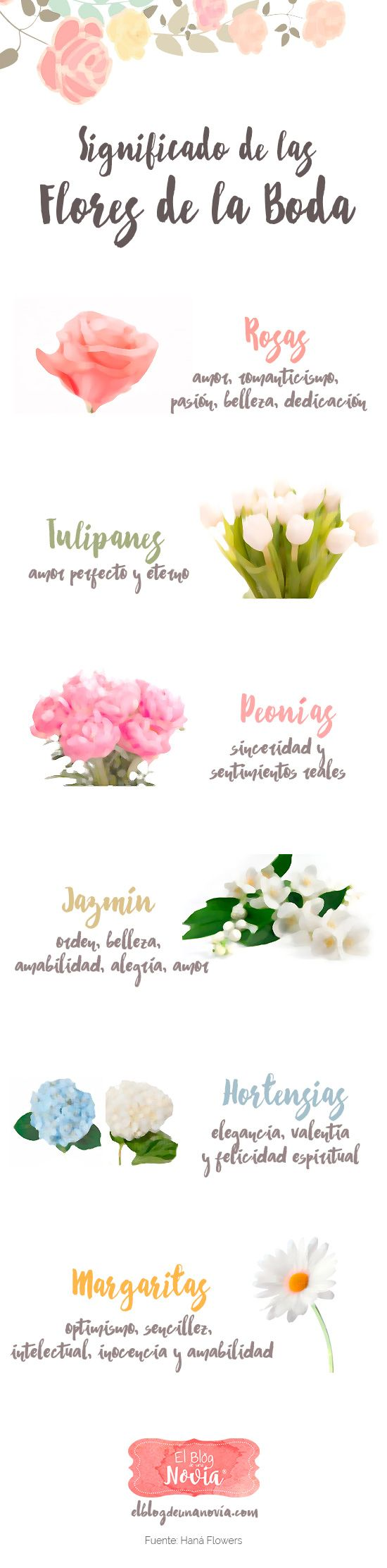 Significado de Flores para la Boda | El Blog de una Novia