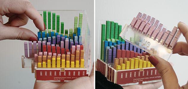 Rearrangeable 3D Bar Chart | List of Physical Visualizations