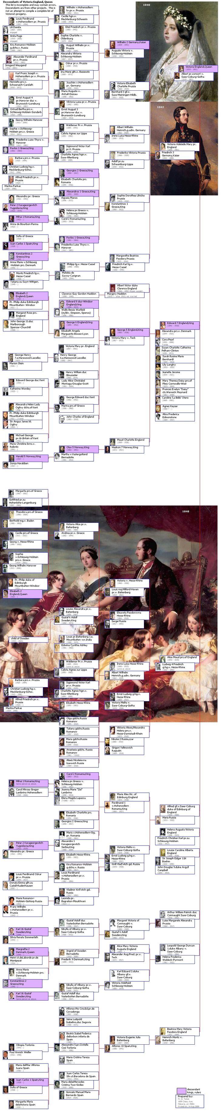 [Great Britain, whole Europe] Queen Victoria's Descendants