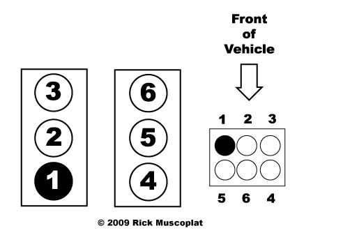 taxifarereview2009: 2010 Ford Escape V6 Firing Order