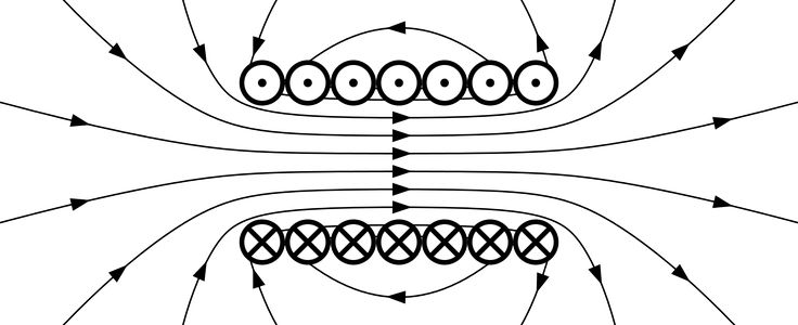 Electromagnetic field - Wikipedia