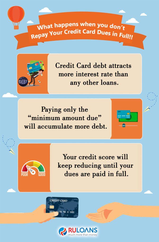 Pin On Loan