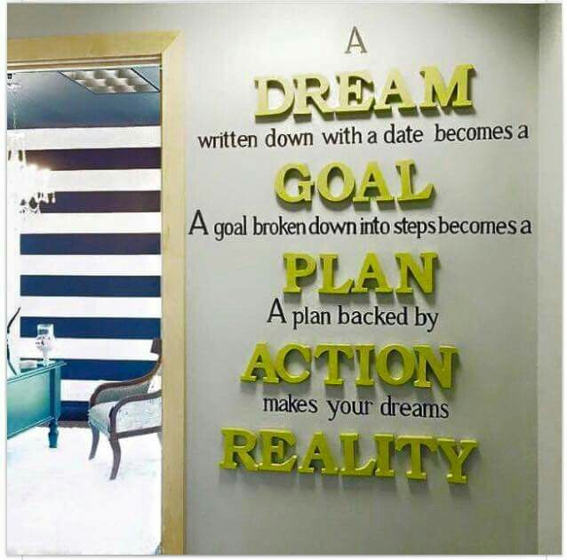 Dream, goal-plan. Action= Reality