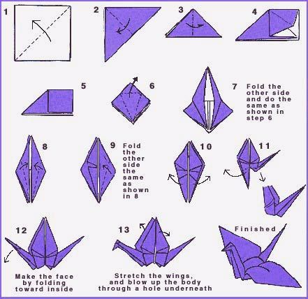 Akira Yoshizawa's 101st anniversary: make your own origami flapping bird  Today Wednesday 14 March 2012 marks 101 years since the birth of Akira Yoshizawa, the grandmaster of origami. Why not mark the occasion by creating your own origami flapping bird?