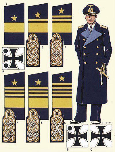Kriegsmarine Admirals' winter service uniform and insignia