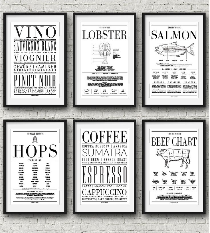 Kitchen Canvas Art Prints Set Of 6