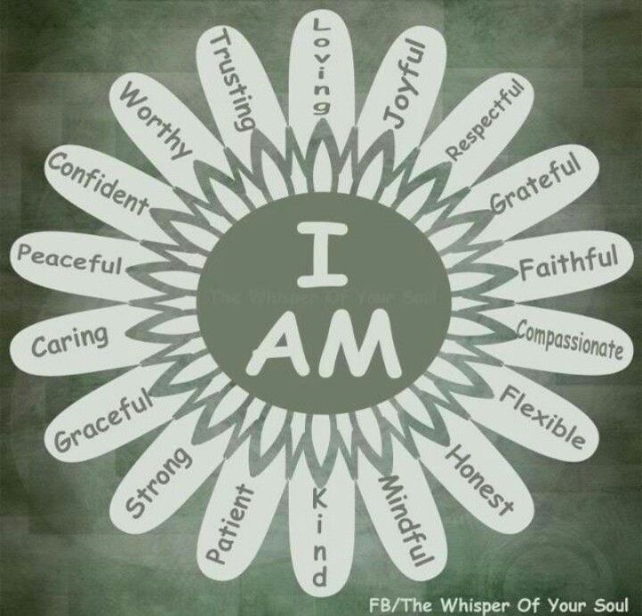 Positive affirmation. (Art therapy).