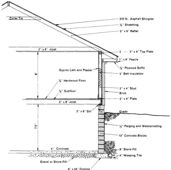 Wall section detail drawing google search school for How to read foundation blueprints