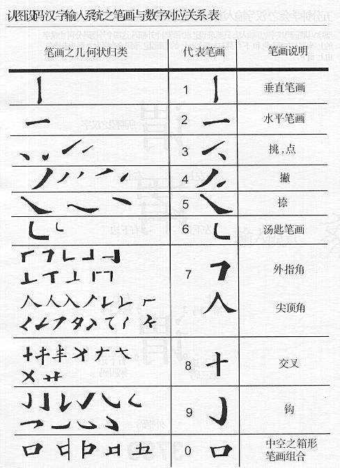 jack in chinese writing Check a list of popular english-to-chinese names these english-to-chinese name lists often have names in chinese symbols use an online chinese name translation tool.