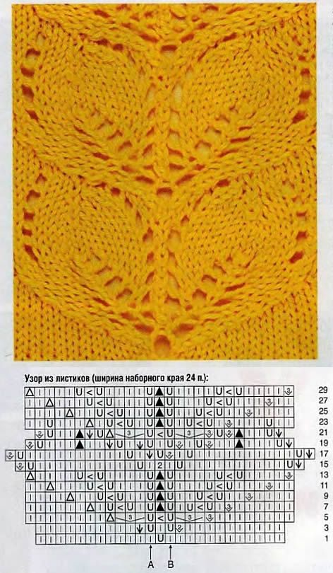 Ажурное вязание спицами-листья