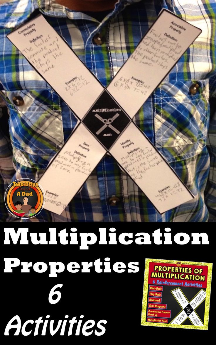 Use these activities to practice the properties of multiplication.  6 activities are included:  flap book, bookmark, mini-book, Venn diagram, Commutative Property Match Up and Multiplication Hero!  Come check out this paid resource!