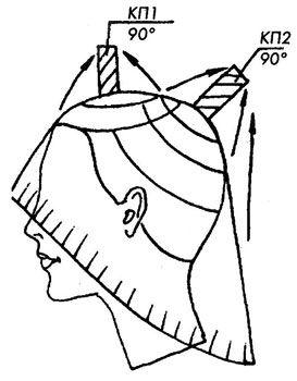 Стрижка каскад на длинные волосы - схема