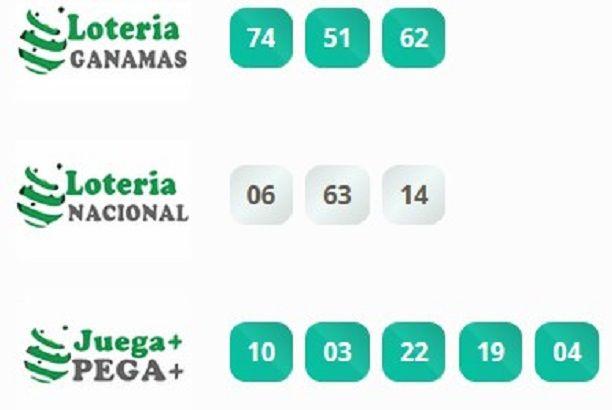 loteria nacional dominicana resultados