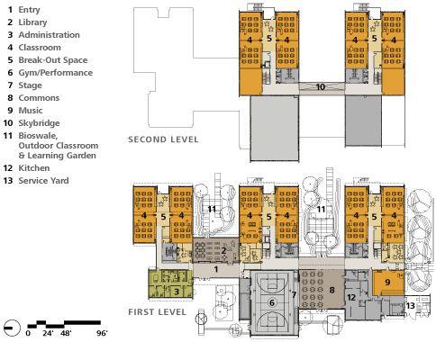 18 Best Images About Floor Plans On Pinterest Villas Sun And Student
