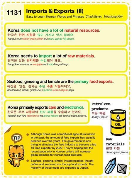 1131-Imports and Exports (part two). Chad Meyer and Moon-Jung Kim. EasytoLearnKorean.com An Illustrated Guide to Korean. Copyright shared with the Korea Times.  Visit their Culture section to see a complete list of articles.