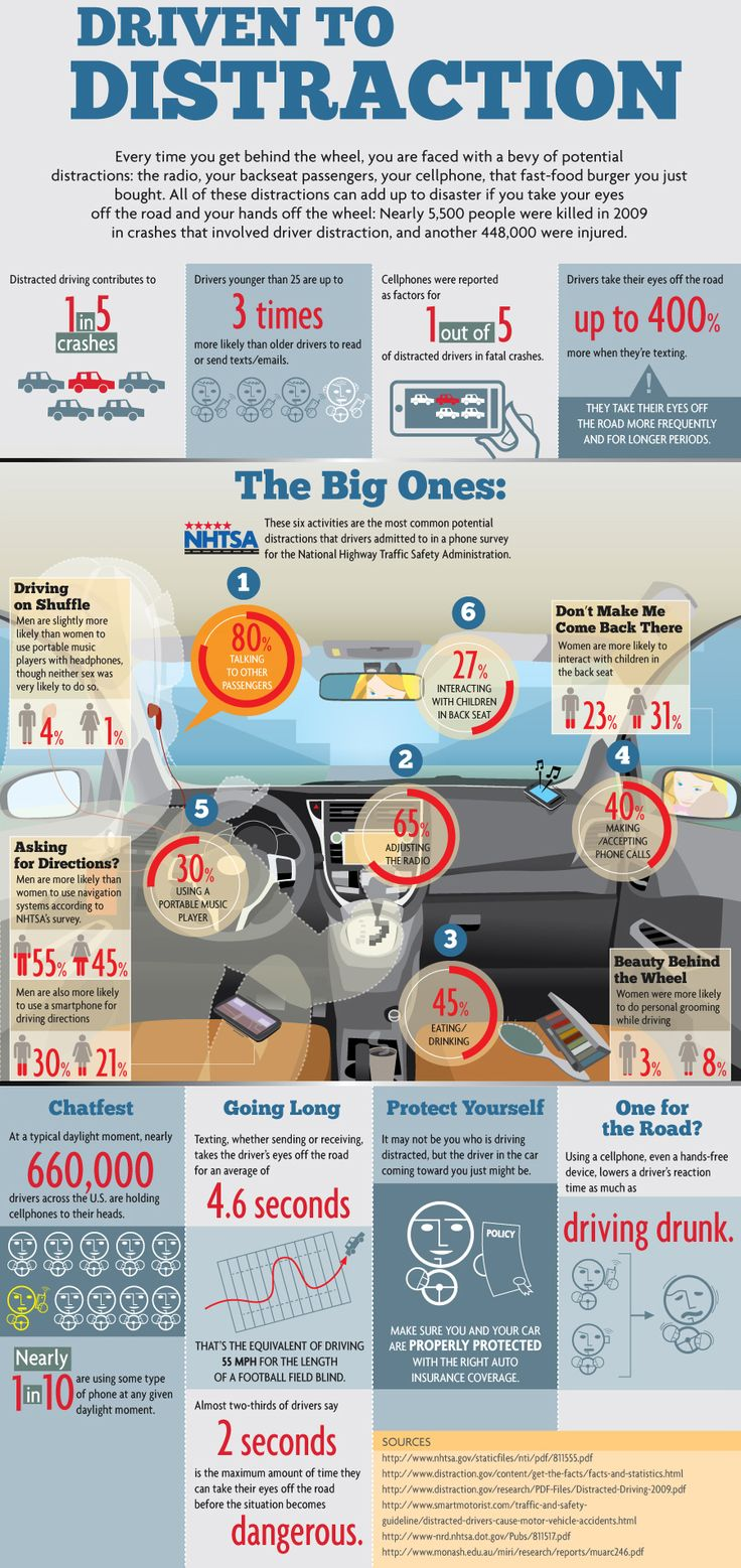 Lojack For Cars >> 1000+ images about Distracted Driving Infographics on ...