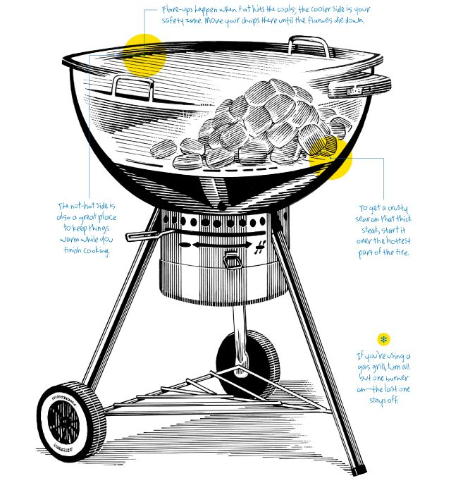 """No matter what you're grilling this summer, build a two-zone fire."""