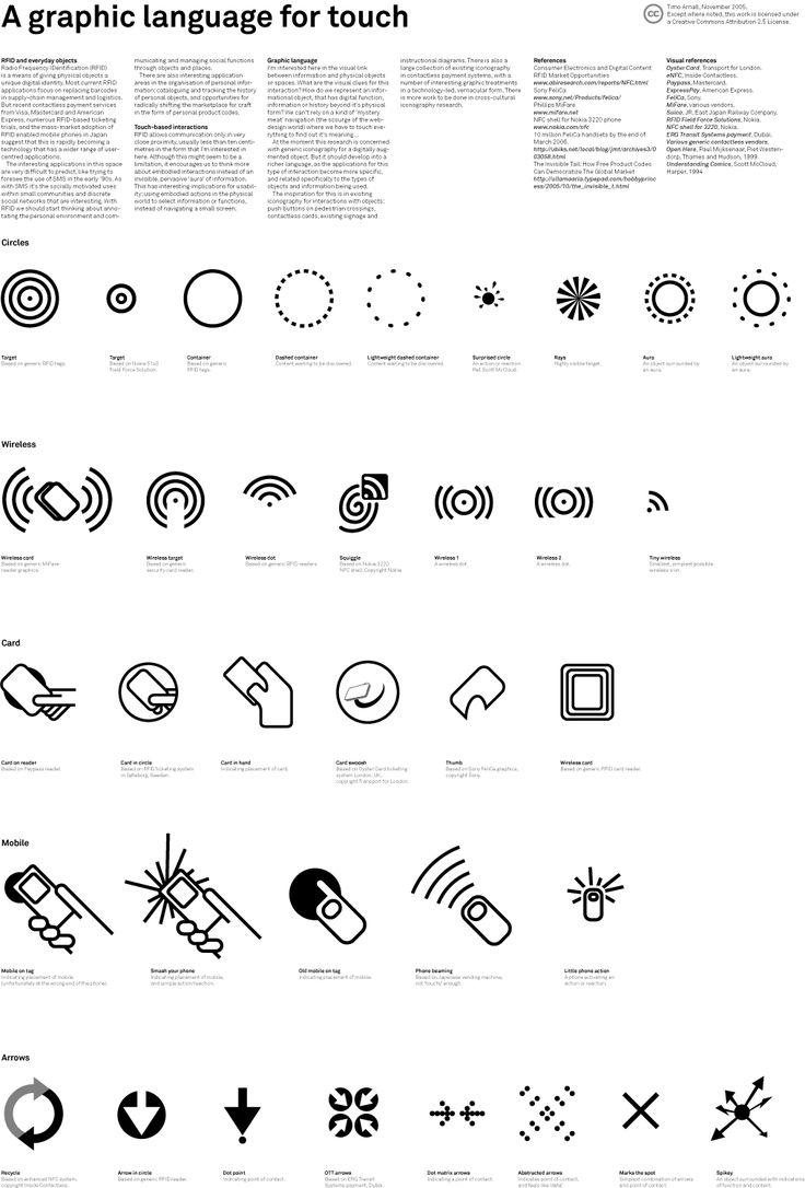 Wireless icon line iconset iconsmind - Icon