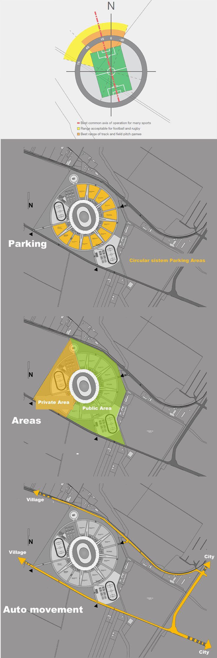 Site plan diagram, Stadium concept