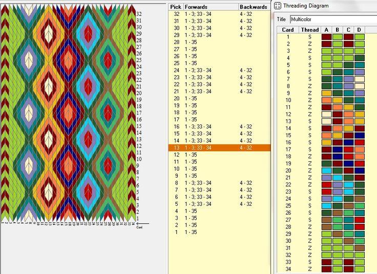 Intento de reproducir el diagrama de Spanish tablet