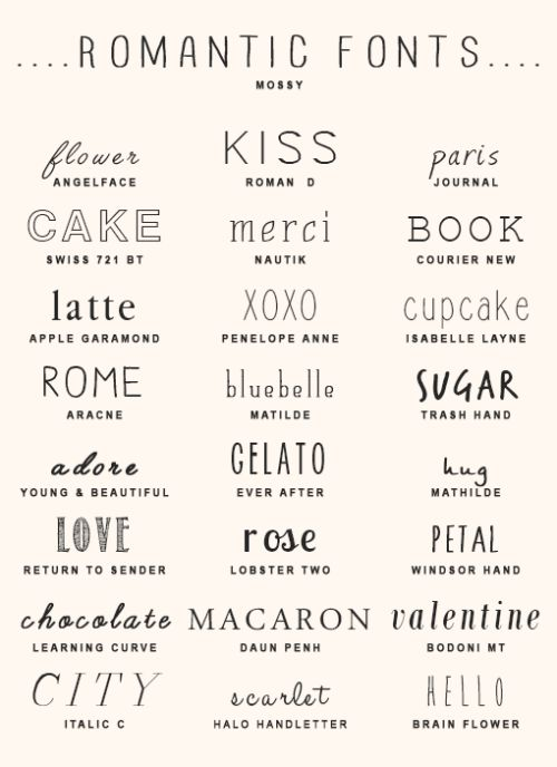 imjaeboms:imjaeboms' font pack #225 romantic style fonts that i have lying around on my laptopfonts mostly found at dafont.com (minus courier new which is pre-installed into your system)please like or reblog if downloading!{ download link }