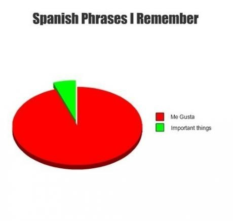 how to say how funny in spanish