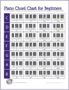 The Piano Student Blog - Free Piano Sheet Music at Various Levels and Piano Teaching Resources and Advice