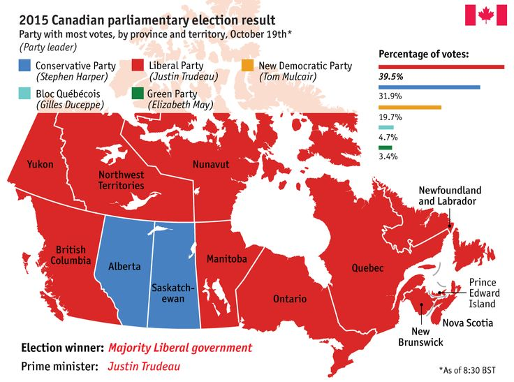 Daily chart: Canada's 2015 federal election result | The Economist