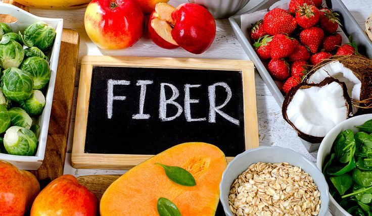 """You already know that fiber is good for you and you know that you should have more of it in your diet. But do you really know what it is or why it's good for you? Do you know there are two different kinds of fiber, and what each of them do? Do you know what foods to eat to make sure you're getting enough of both kinds? Fiber is what people used to call """"roughage."""" It's the part of the food that you eat that your body can't break down. When you eat fruits, vegetables, grains and nuts, your…"""
