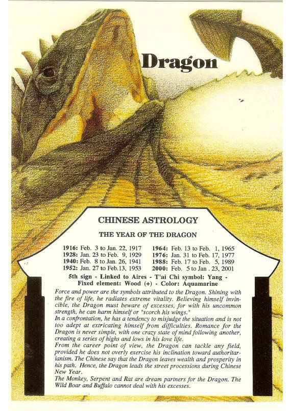 Zodiac Unlimited Chinese astrology postcard: Dragon