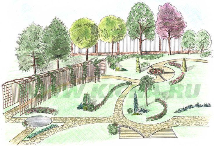 Ландшафтный дизайн дачного участка пейзажный стиль