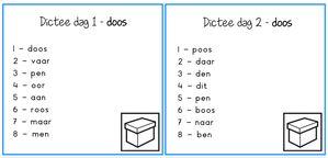 In groep 3 leren de kinderen steeds meer nieuwe letters en kunnen ze steeds meer woorden lezen. Nu is niet alleen het lezen een belangrijk punt in groep 3, maa
