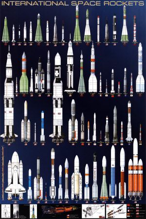 Rockets | International Space Rockets Pôsters na AllPosters.pt