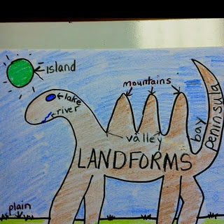 Ms. Jennifer's 2nd Grade Class: Landforms.. spice it up for junior high