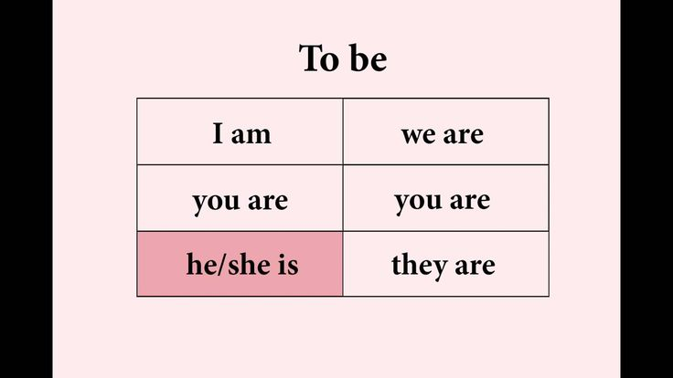 Engleza Lui Thomas Lecția 2 - To Be (a fi)