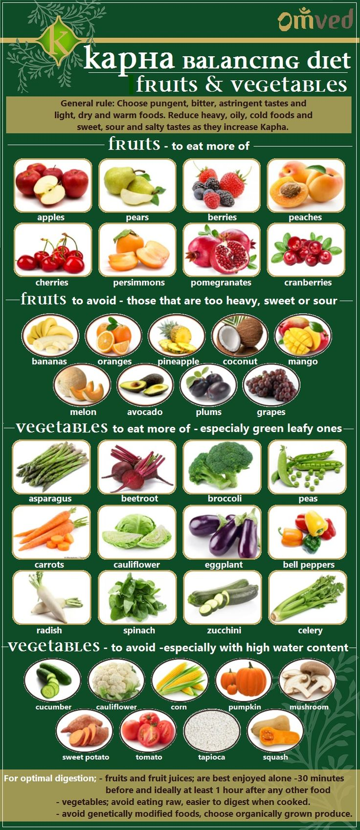 KAPHA Fruits & Vegetables - Ayurveda states that a person should choose his diet depending on his dosha. So, a person in whom the Kapha dosha is dominant should eat diet, which will pacify the Kapha dosha. Here are some suggestions on which fruits and veggies to include and which to avoid in a kapha balancing diet.