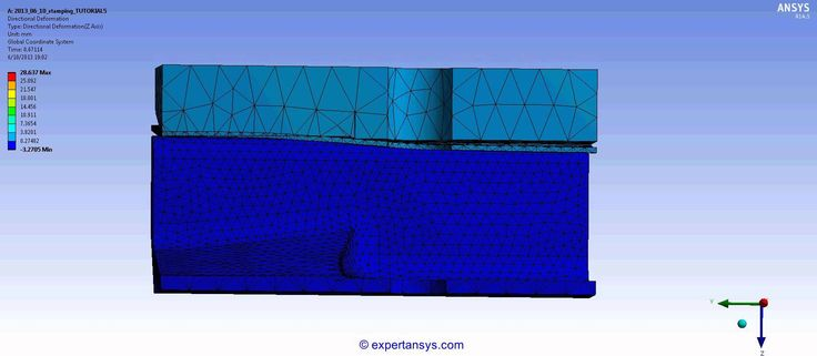 TUTORIAL 5: Ansys Workbench Static Structural Finite Element Analysis of...