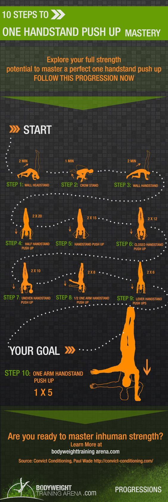 Convict Conditioning One Handstand Pushup Progression:
