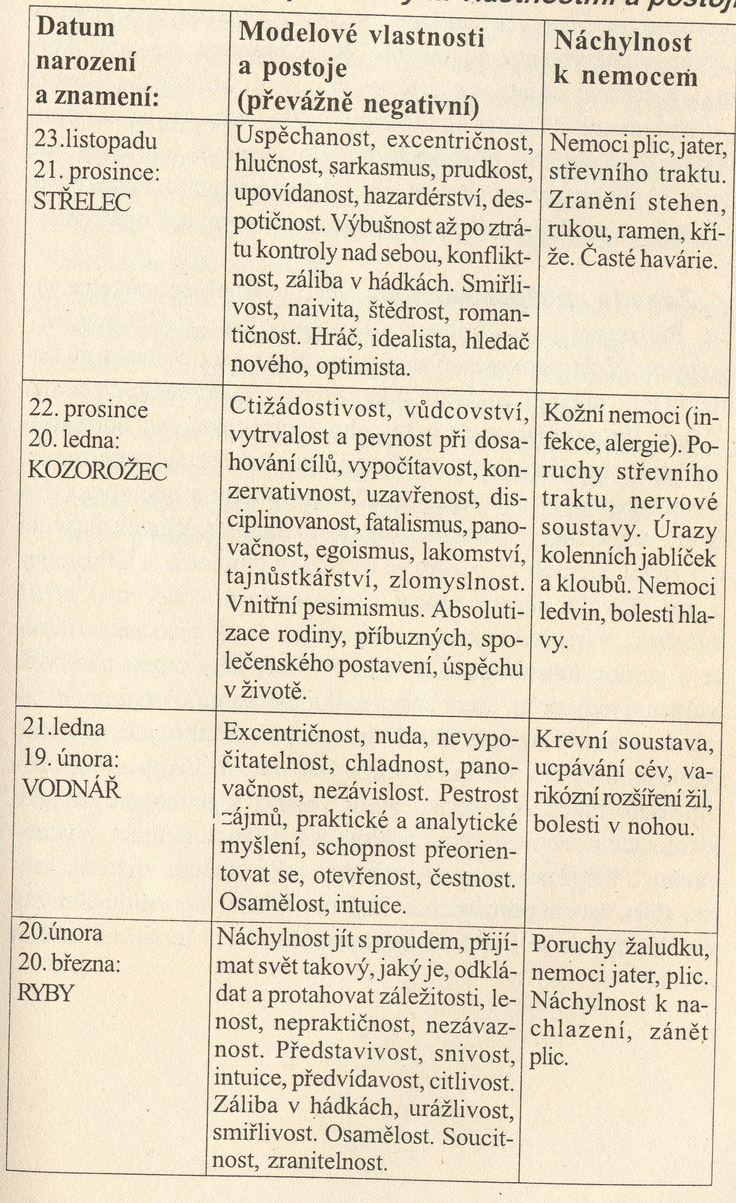 Karmicky dané ochorenia podľa znamení III. | Eldhwen