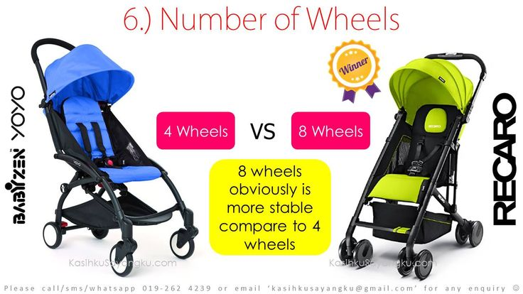 Number of Wheels Comparison. More wheels, more stable and safer. Winner: Recaro Easylife