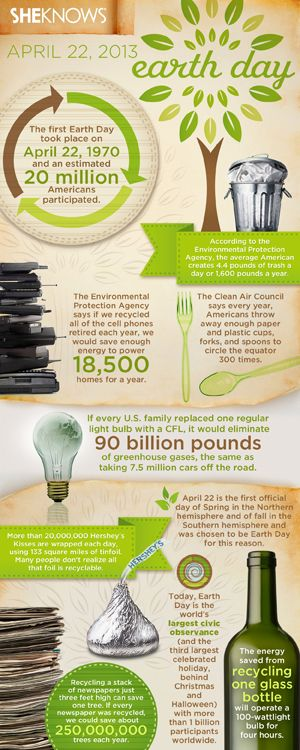 Awesome Earth Day Infographic - recycling a stack of newspapers/magazines 3 ft high can save one tree!