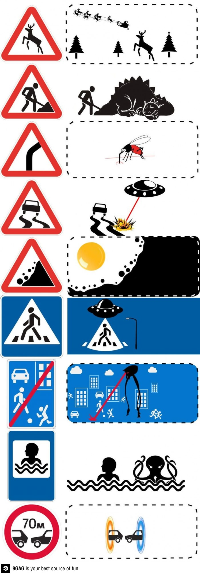 The true meaning of driving signs