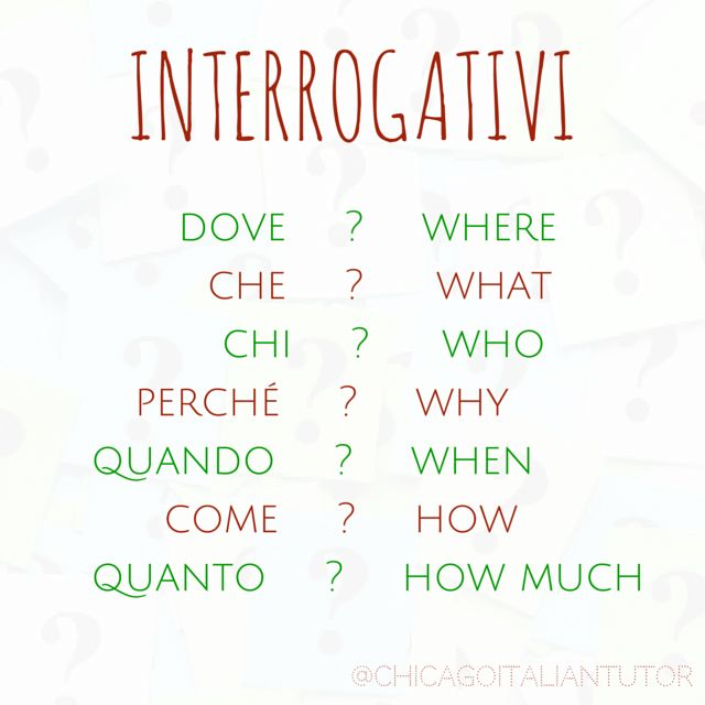 Learning Italian Language ~ 7 Key Question Words in Italian.