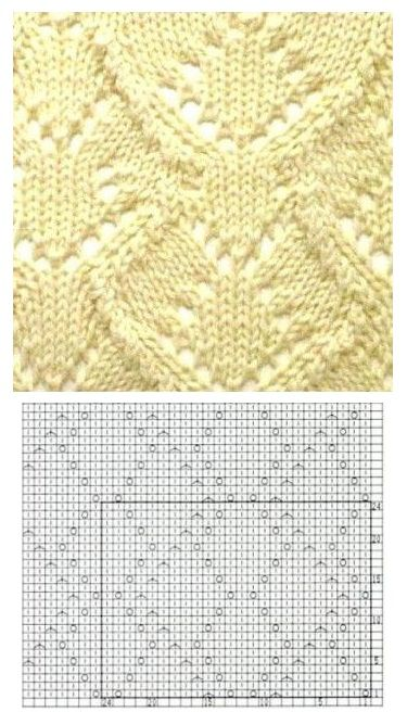 Free Knitting Lace Stitch Library : 17 Best ideas about Lace Knitting Stitches on Pinterest Lace knitting patte...