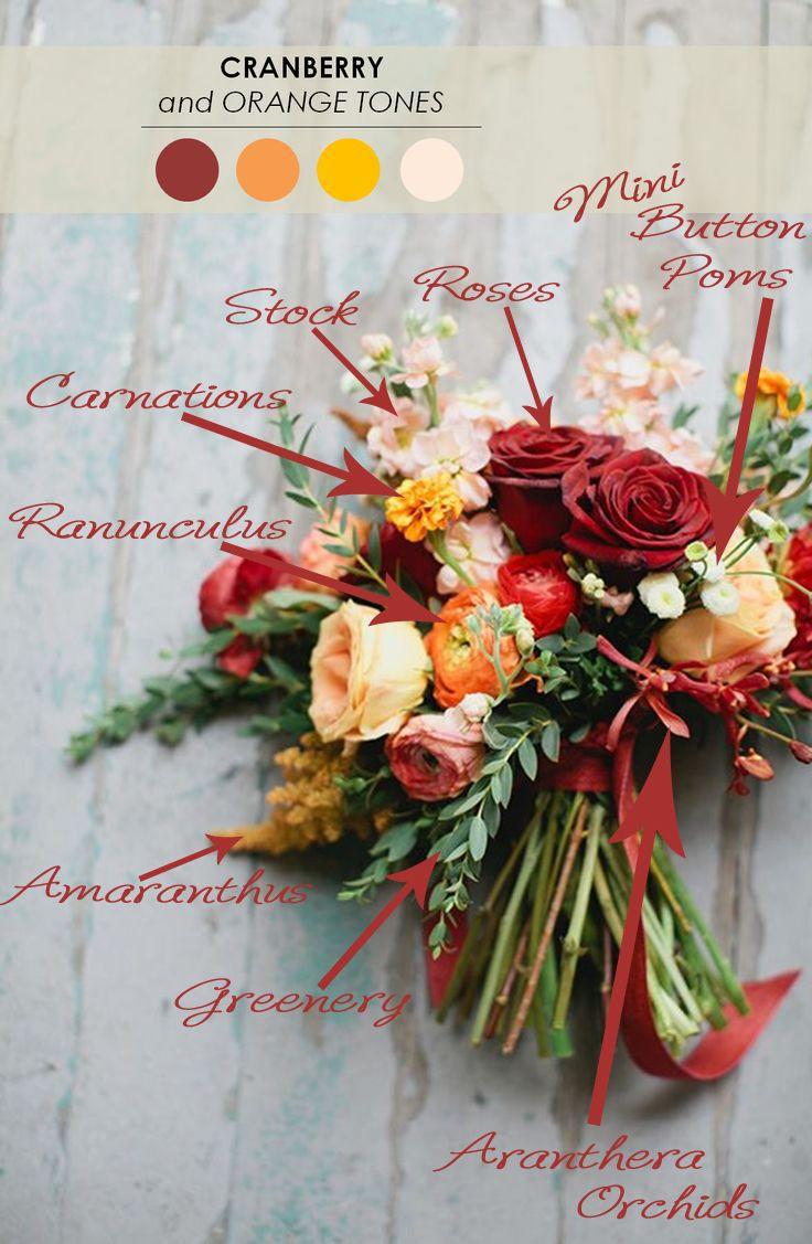 Cranberry champagne wedding - Bouquet Breakdown Cranberry And Orange Bouquet