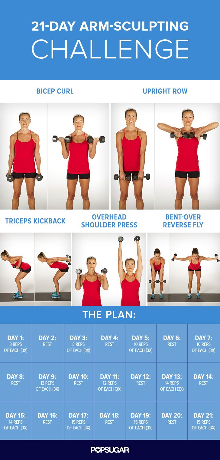 Sculpt arms so they look and feel stronger with this 21-day arm workout plan. All you need are a set of dumbbells and a few minutes a day.