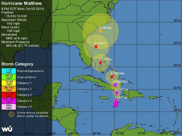 Thousands across the Caribbean evacuated in advance of Hurricane Matthew's fierce Category 4 winds while Gov. Rick Scott issued a state of emergency in Florida.    n their Monday evening advisory, National Hurricane Center forecasters said computer models have shifted Matthew's track westward after three days, putting Florida and the U.S. southeast coast at greater risk. The storm was located 200 miles southwest of Port-Au-Prince, traveling n