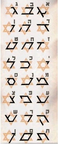 The Hebrew Alphabet - Hidden in the Magen David (Star of David)  I love being Jewish :-P Now if only I could actually learn the language smile