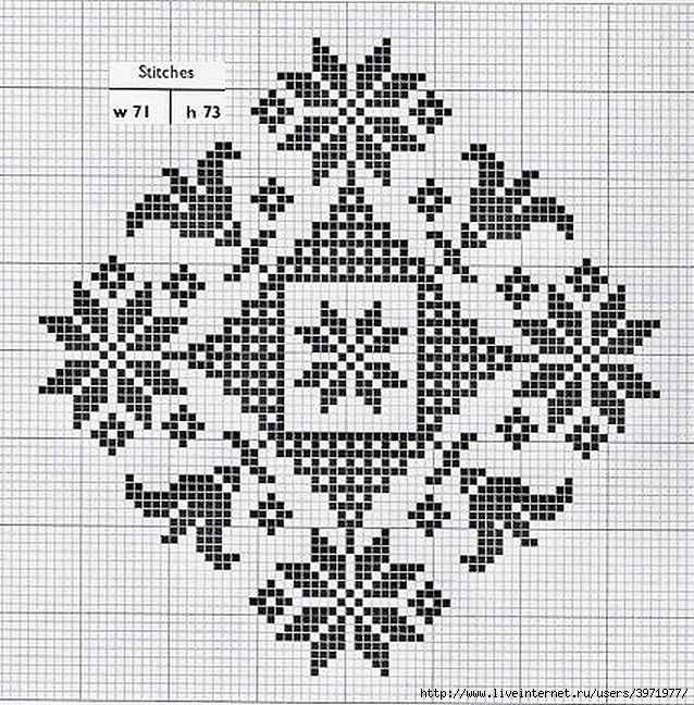 Ackworth School-Antique cross stitch 6